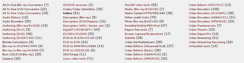 wereld-van-codecs-videohelp-com