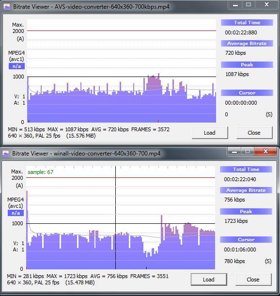 video-encodertest-2012-bitrateviewer